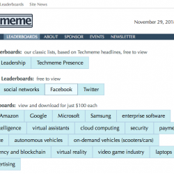 "SITE NEWS: Techmeme now publishing paid and free ""Leaderboards"" showing the most influential reporters around a specific news topic"