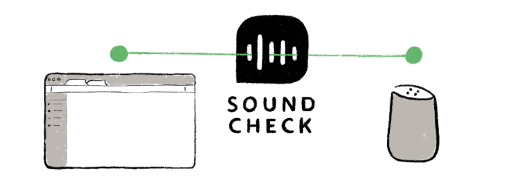 """As sales of smart speakers grow, Soundcheck wants to help make the web more """"speakable"""""""