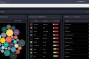 AttackIQ Platform v2.15