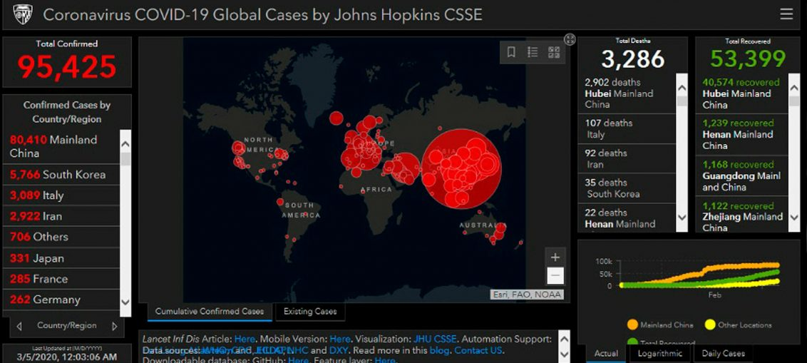Malicious coronavirus map hides AZORult info-stealing malware