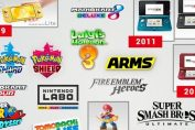 Nintendo Shares Colourful Infographic Reflecting On The Past Decade