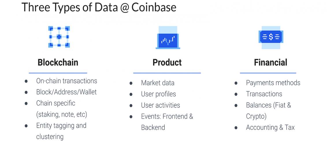 A crypto company's journey to Data 3.0